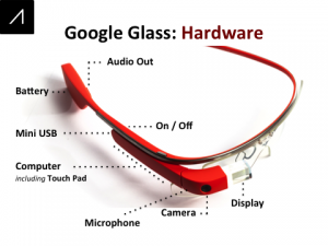 googleglass_slide03